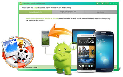 recover Android data internal memory
