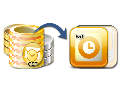 migrate OST to PST file