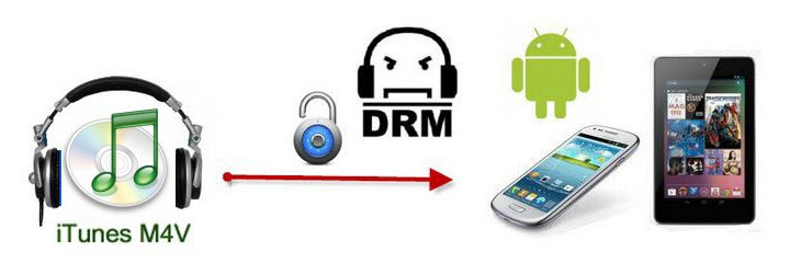 transfer itunes movies to android play drm itunes m4v
